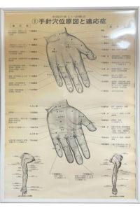 手針穴位原図と適応症